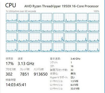 Ryzen CPU map blog用.jpg